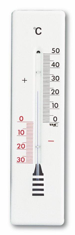 termometri_termometar spoljni sobni metalni 12 2009